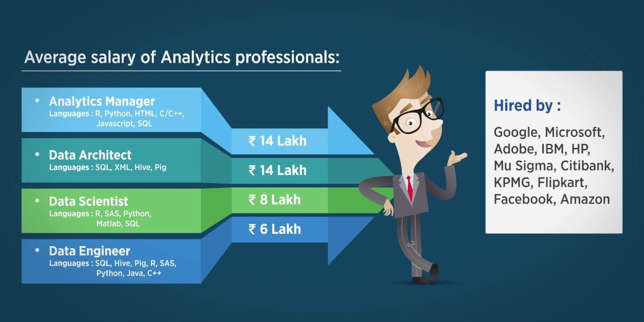 Career in Analytics | Business Analytics | Simplilearn