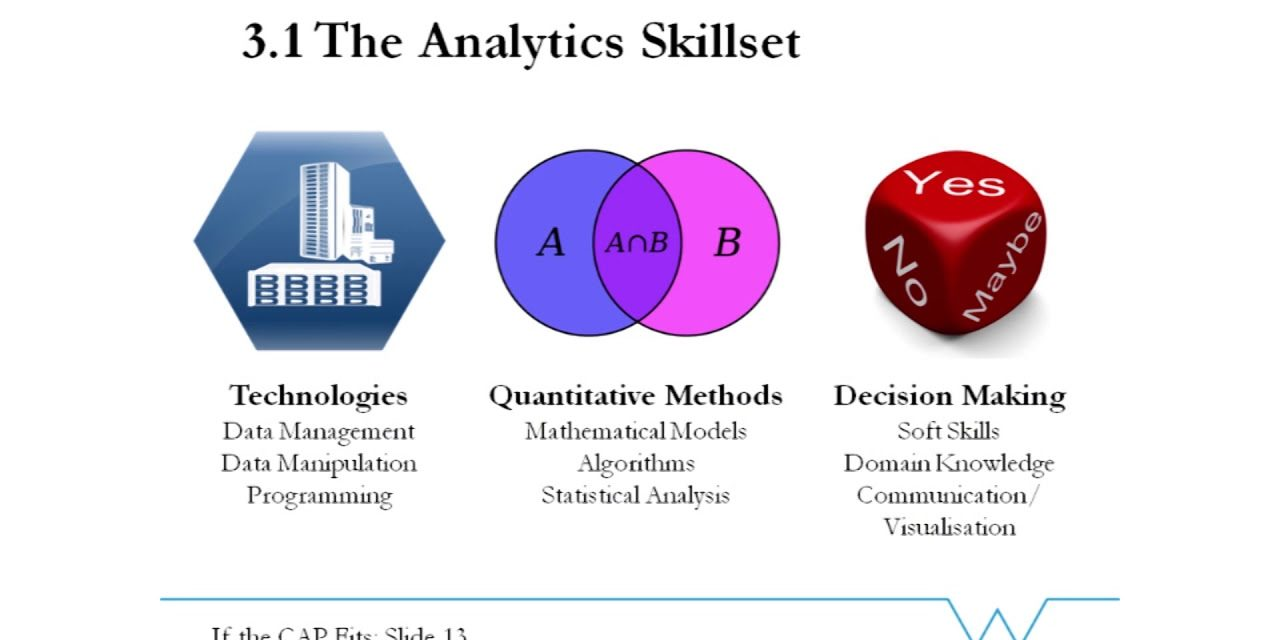 OR59 Data Science & Analytics Keynote: Becoming a Certified Analytics Professional