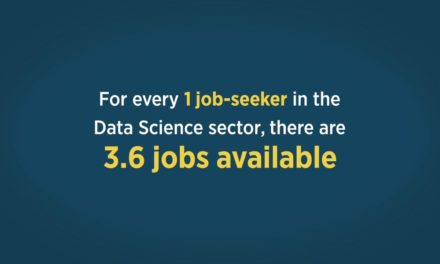 Data Science Salary | Data Scientist Training | Simplilearn