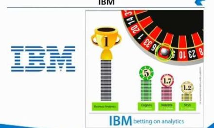 Overview of Analytics: Analytical Tools