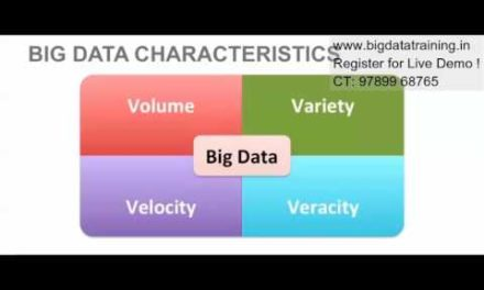 Best Big Data Analytics Training in India