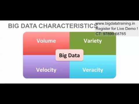 Best Big Data Analytics Training in India