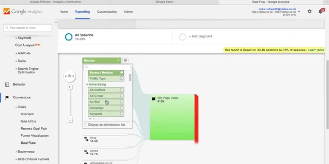 Google Analytics Exam PASS (GAIQ)