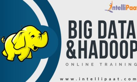 Big Data Hadoop Tutorial for Beginners | What is Hadoop | Hadoop Training | Intellipaat