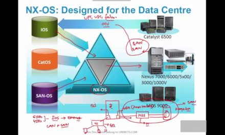 Data Center Tutorial – Free Training in Hindi