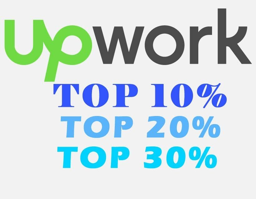 Knowledge of Google Analytics Test -TOP 10% 20% Upwork Test Answers