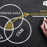 AGILE Certification – PMI ACP vs CSM vs PRINCE2 Agile by SKILLOGIC®